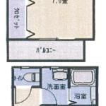 参考図です。部屋によっては左右逆の場合がございます。(間取)